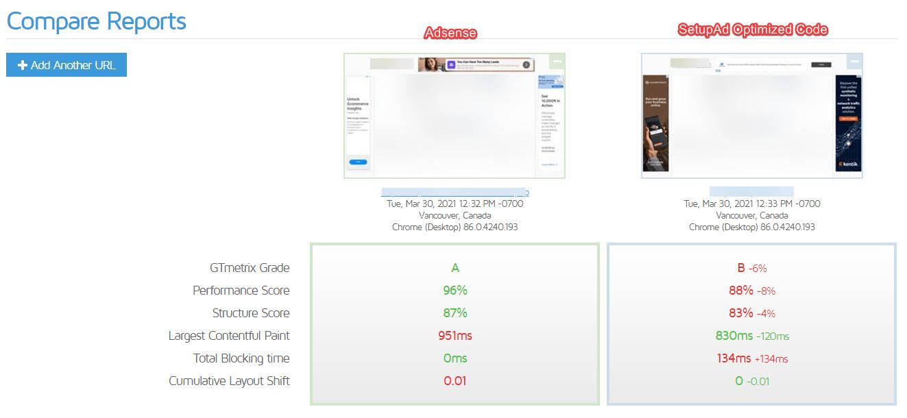 setupad-adsense-gtmetrix-comparison